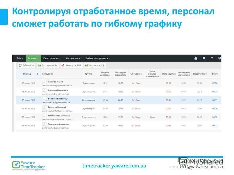 timetracker.yaware.com.ua +38(044) 360-45-13 contact@yaware.com.ua Контролируя отработанное время, персонал сможет работать по гибкому графику