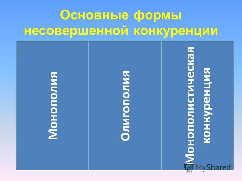 Основные формы несовершенной конкуренции Монополия Олигополия Монополистическая конкуренция