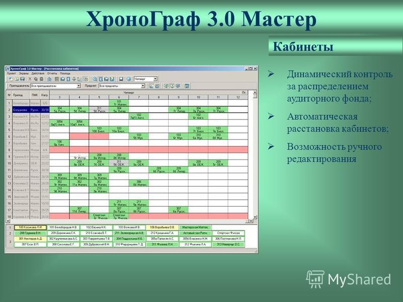Хроно Граф 3.0 Мастер Кабинеты Д инамический контроль за распределением аудиторного фонда; А втоматическая расстановка кабинетов; В озможность ручного редактирования