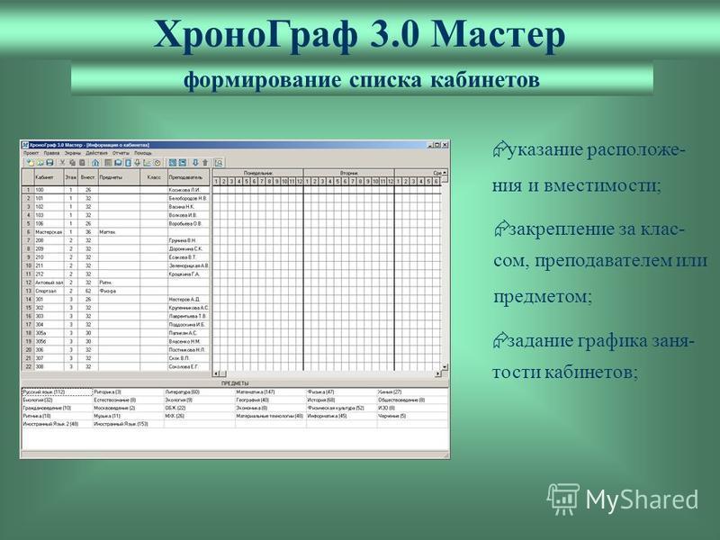 Хроно Граф 3.0 Мастер формирование списка кабинетов указание расположения и вместимости; задание графика занятости кабинетов; закрепление за клас- сом, преподавателем или предметом;