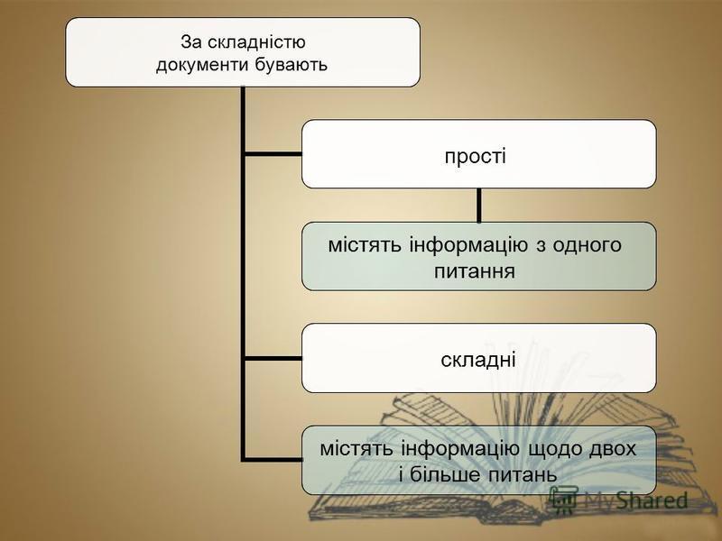 За складністю документи бувають прості містять інформацію з одного питання складні містять інформацію щодо двох і більше питань За складністю документи бувають прості містять інформацію з одного питання складні містять інформацію щодо двох і більше п