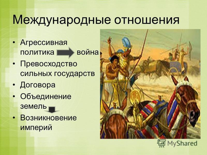 Международные отношения Агрессивная политика война Превосходство сильных государств Договора Объединение земель Возникновение империй