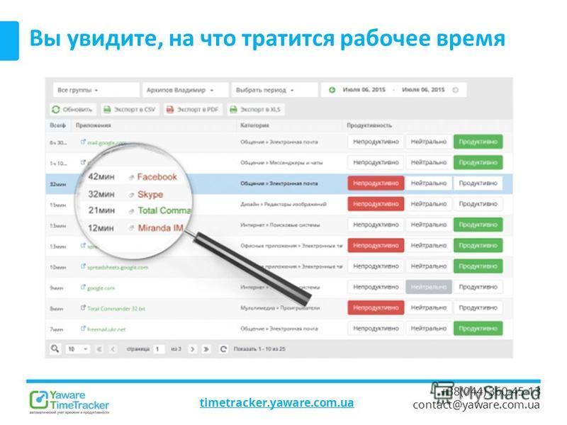 timetracker.yaware.com.ua +38(044) 360-45-13 contact@yaware.com.ua Вы увидите, на что тратится рабочее время