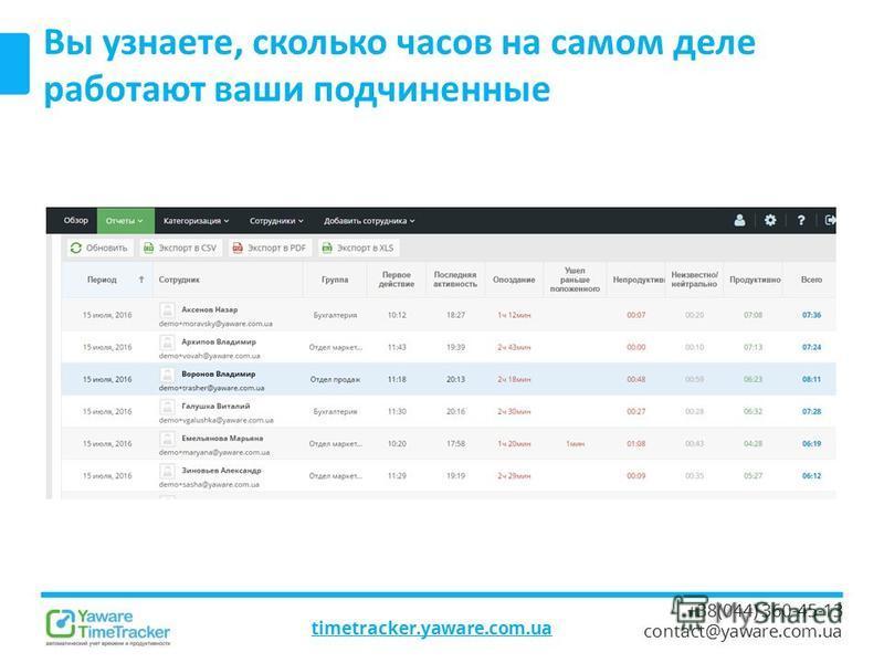 timetracker.yaware.com.ua +38(044) 360-45-13 contact@yaware.com.ua Вы узнаете, сколько часов на самом деле работают ваши подчиненные