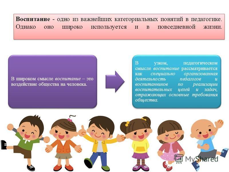 Воспитание - одно из важнейших категориальных понятий в педагогике. Однако оно широко используется и в повседневной жизни. В широком смысле воспитание – это воздействие общества на человека. В узком, педагогическом смысле воспитание рассматривается к