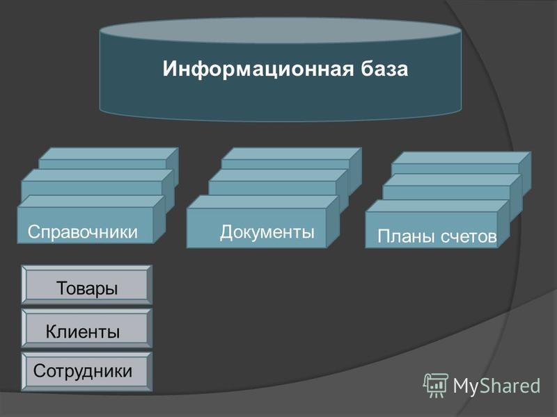 Информационная база Справочники Документы Планы счетов Товары Клиенты Сотрудники