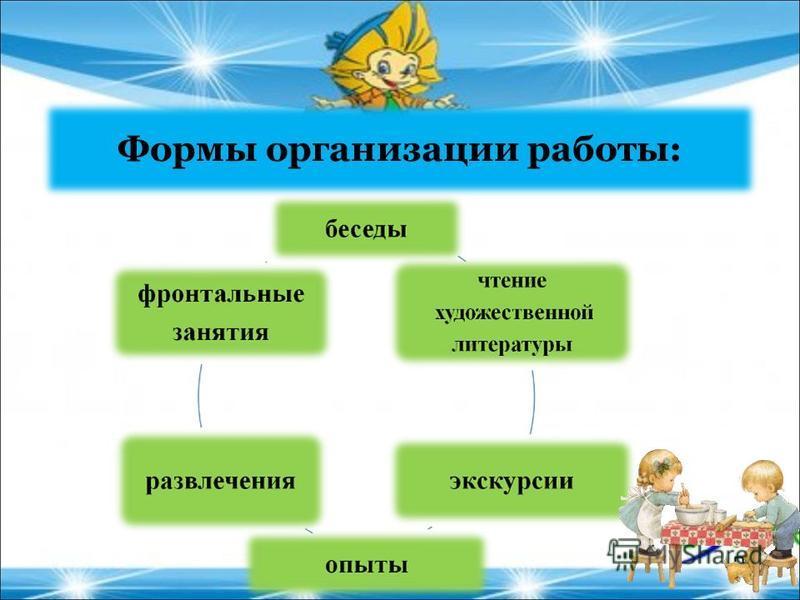 Формы организации работы: