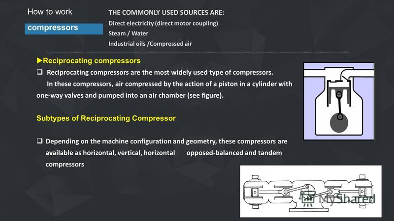 How to work compressors THE COMMONLY USED SOURCES ARE: Direct electricity (direct motor coupling) Steam / Water Industrial oils /Compressed air Reciprocating compressors Reciprocating compressors are the most widely used type of compressors. In these