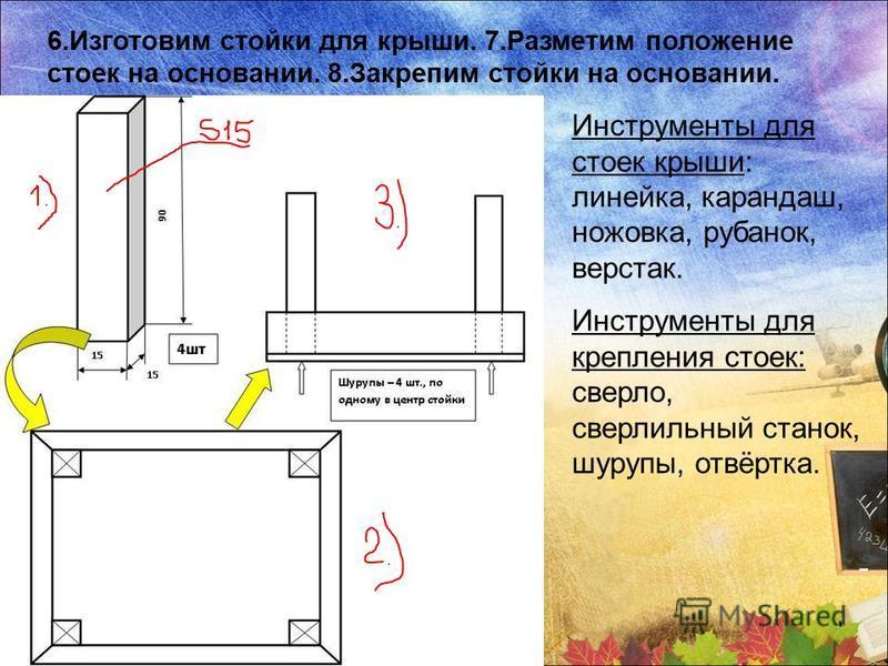 6. Изготовим стойки для крыши. 7. Разметим положение стоек на основании. 8. Закрепим стойки на основании. Инструменты для стоек крыши: линейка, карандаш, ножовка, рубанок, верстак. Инструменты для крепления стоек: сверло, сверлильный станок, шурупы,
