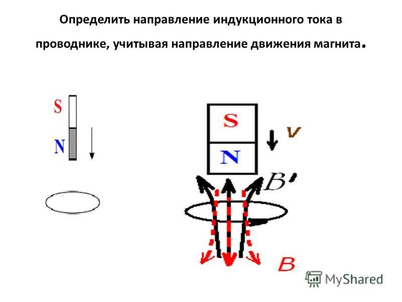 Определить направление индукционного тока в проводнике, учитывая направление движения магнита.