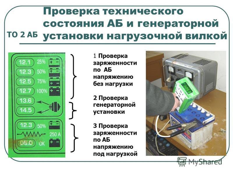 Проверка технического состояния АБ и генераторной установки нагрузочной вилкой 1 Проверка заряженности по АБ напряжению без нагрузки 2 Проверка генераторной установки 3 Проверка заряженности по АБ напряжению под нагрузкой ТО 2 АБ