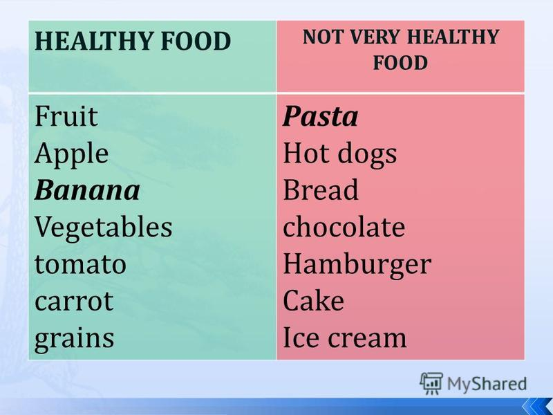HEALTHY FOOD NOT VERY HEALTHY FOOD Fruit Apple Banana Vegetables tomato carrot grains Pasta Hot dogs Bread chocolate Hamburger Cake Ice cream