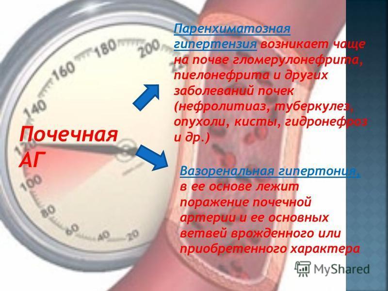 Почечная АГ Паренхиматозная гипертензия возникает чаще на почве гломерулонефприта, пиелонефприта и других заболеваний почек (нефролитиаз, туберкулез, опухоли, кисты, гидронефроз и др.) Вазоренальная гипертония, в ее основе лежит поражение почечной ар