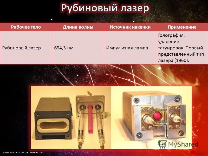 Рабочее тело Длина волны Источник накачки Применение Рубиновый лазер 694,3 нм Импульсная лампа Голография, удаление татуировок. Первый представленный тип лазера (1960).