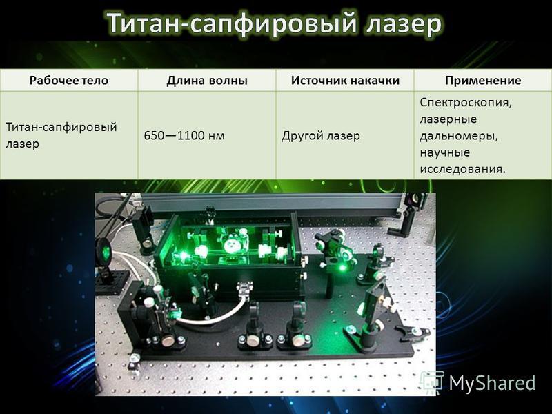 Рабочее тело Длина волны Источник накачки Применение Титан-сапфировый лазер 6501100 нм Другой лазер Спектроскопия, лазерные дальномеры, научные исследования.