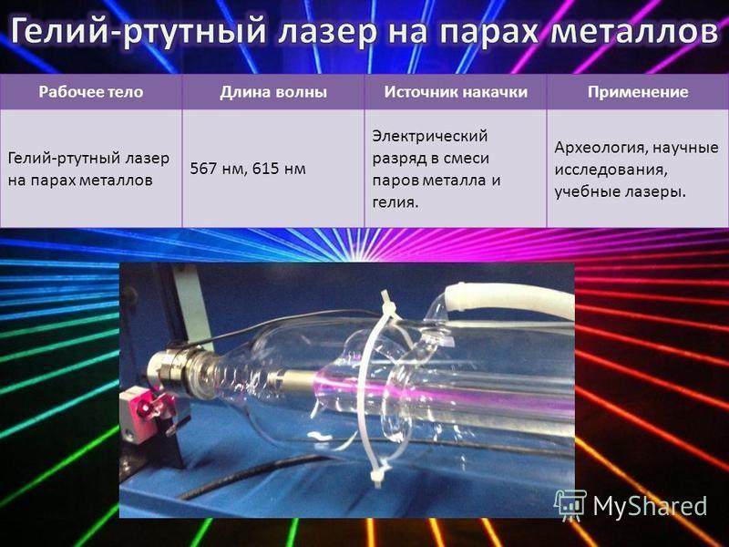 Рабочее тело Длина волны Источник накачки Применение Гелий-ртутный лазер на парах металлов 567 нм, 615 нм Электрический разряд в смеси паров металла и гелия. Археология, научные исследования, учебные лазеры.