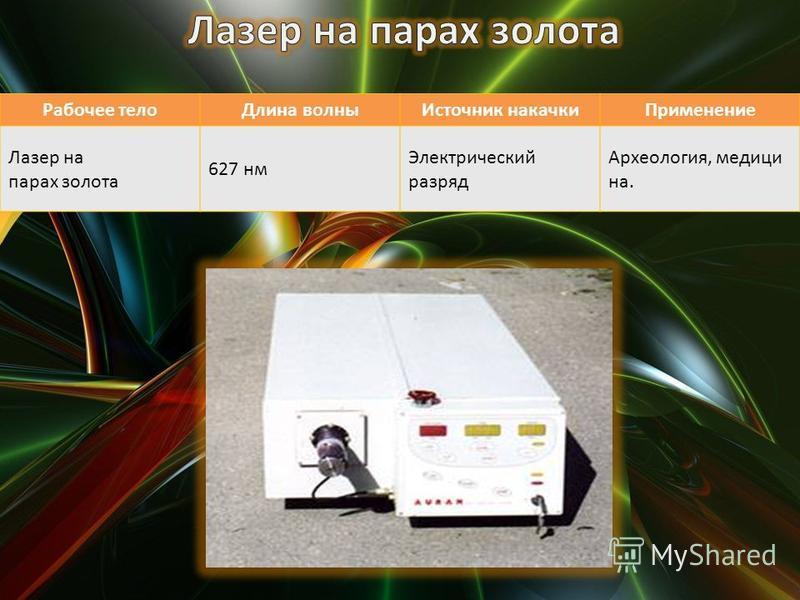 Рабочее тело Длина волны Источник накачки Применение Лазер на парах золота 627 нм Электрический разряд Археология, медицина.