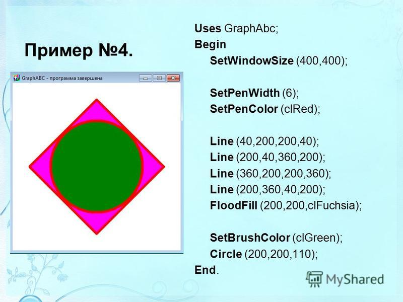 Пример 4. Uses GraphAbc; Begin SetWindowSize (400,400); SetPenWidth (6); SetPenColor (clRed); Line (40,200,200,40); Line (200,40,360,200); Line (360,200,200,360); Line (200,360,40,200); FloodFill (200,200,clFuchsia); SetBrushColor (clGreen); Circle (