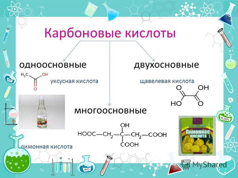Карбоновые кислоты одноосновные двухосновные уксусна я кислота щавелева я кислота многоосновные лимонна я кислота