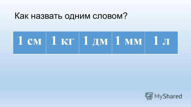 Открытый урок по математике 2 класс умк школа россии с презентацией