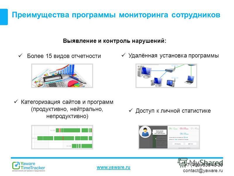 +7 (499) 638 48 39 contact@yaware.ru www.yaware.ru Преимущества программы мониторинга сотрудников Выявление и контроль нарушений: Более 15 видов отчетности Удалённая установка программы Категоризация сайтов и программ (продуктивно, нейтрально, непрод