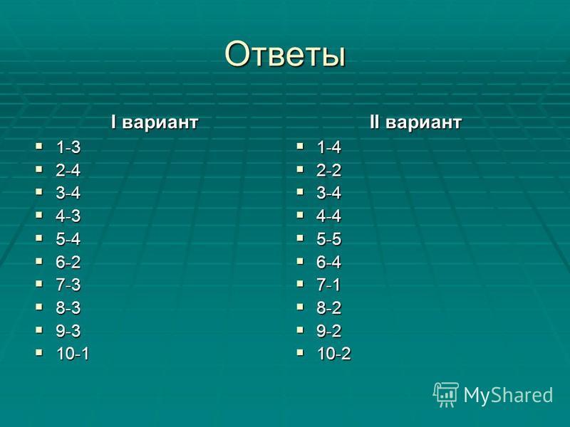Ответы I вариант 1-3 1-3 2-4 2-4 3-4 3-4 4-3 4-3 5-4 5-4 6-2 6-2 7-3 7-3 8-3 8-3 9-3 9-3 10-1 10-1 II вариант 1-4 1-4 2-2 2-2 3-4 3-4 4-4 4-4 5-5 5-5 6-4 6-4 7-1 7-1 8-2 8-2 9-2 9-2 10-2 10-2