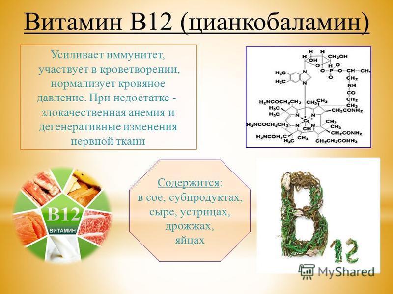 Усиливает иммунитет, участвует в кроветворении, нормализует кровяное давление. При недостатке - злокачественная анемия и дегенеративные изменения нервной ткани Содержится: в сое, субпродуктах, сыре, устрицах, дрожжах, яйцах Витамин В12 (цианкобаламин