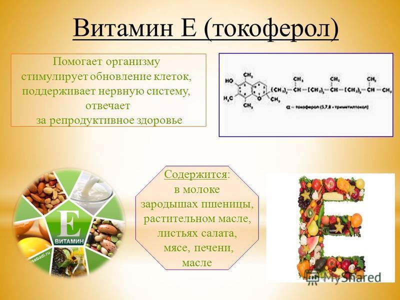 Помогает организму стимулирует обновление клеток, поддерживает нервную систему, отвечает за репродуктивное здоровье Содержится: в молоке зародышах пшеницы, растительном масле, листьях салата, мясе, печени, масле Витамин Е (токоферол)
