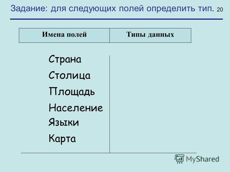 Задание: для следующих полей определить тип. Имена полей Типы данных Страна Столица Площадь Население Языки Карта 20