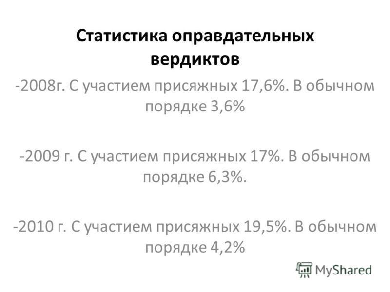 Статистика оправдательных вердиктов -2008 г. С участием присяжных 17,6%. В обычном порядке 3,6% -2009 г. С участием присяжных 17%. В обычном порядке 6,3%. -2010 г. С участием присяжных 19,5%. В обычном порядке 4,2%