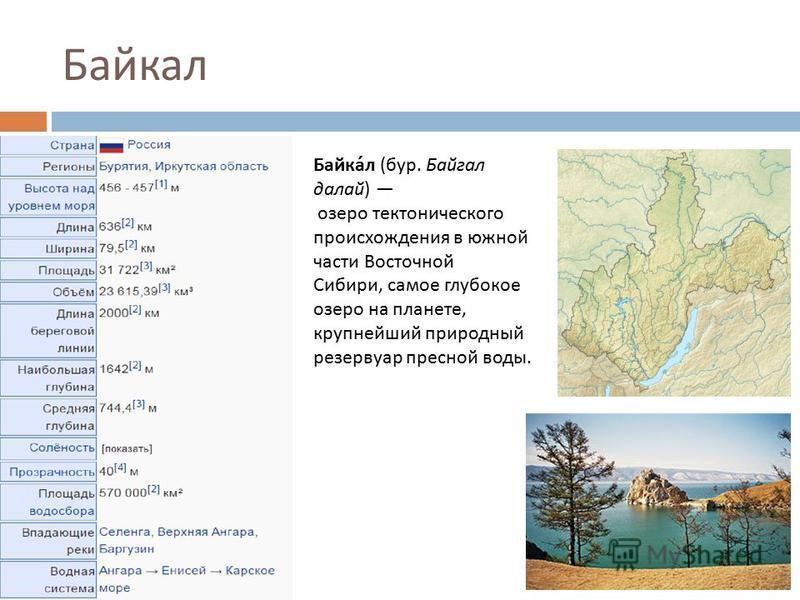 Байкал Байкал ( бур. Байгал делай ) озеро тектонического происхождения в южной части Восточной Сибири, самое глубокое озеро на планете, крупнейший природный резервуар пресной воды.