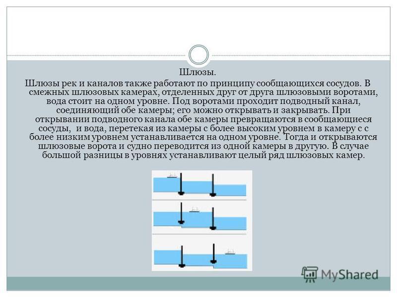 Шлюзы. Шлюзы рек и каналов также работают по принципу сообщающихся сосудов. В смежных шлюзовых камерах, отделенных друг от друга шлюзовыми воротами, вода стоит на одном уровне. Под воротами проходит подводный канал, соединяющий обе камеры; его можно