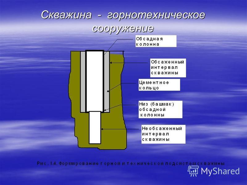Скважина - горнотехническое сооружение