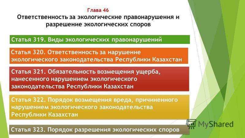 Статья 319. Виды экологических правонарушений Глава 46 Ответственность за экологические правонарушения и разрешение экологических споров Статья 320. Ответственность за нарушение экологического законодательства Республики Казахстан Статья 321. Обязате