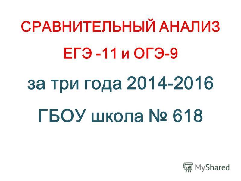 СРАВНИТЕЛЬНЫЙ АНАЛИЗ ЕГЭ -11 и ОГЭ-9 за три года 2014-2016 ГБОУ школа 618