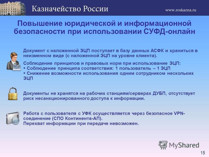 15 Документ с наложенной ЭЦП поступает в базу данных АСФК и храниться в неизменном виде (с наложенной ЭЦП на уровне клиента). Соблюдение принципов и правовых норм при использование ЭЦП: Соблюдение принципа соответствия: 1 пользователь – 1 ЭЦП Снижени
