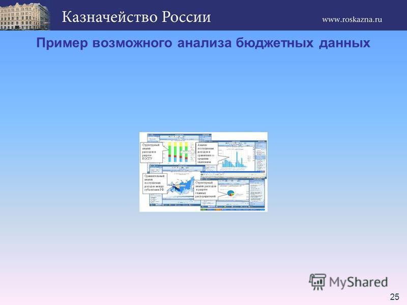 Пример возможного анализа бюджетных данных 25