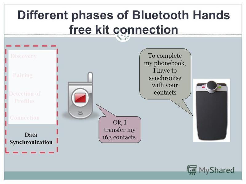 Discovery Pairing Detection of Profiles Connection Data Synchronization To complete my phonebook, I have to synchronise with your contacts Ok, I transfer my 163 contacts. 23 Different phases of Bluetooth Hands free kit connection