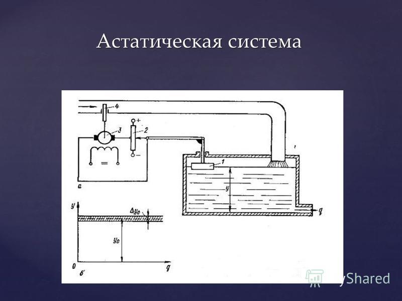 Астатическая система
