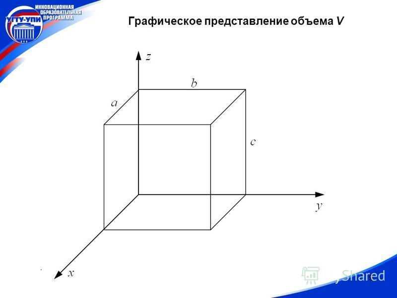 9 Графическое представление объема V.