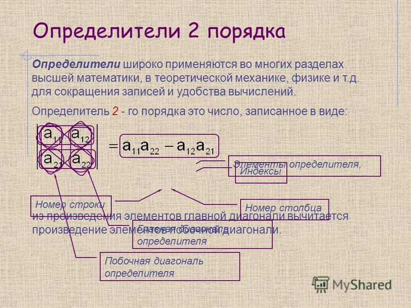 Определители 2 порядка Определители широко применяются во многих разделах высшей математики, в теоретической механике, физике и т.д. для сокращения записей и удобства вычислений. Определитель 2 - го порядка это число, записанное в виде: ai jai j Элем