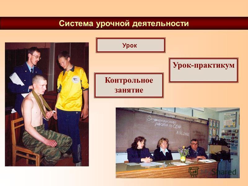 Система урочной деятельности Урок-практикум Контрольное занятие Урок