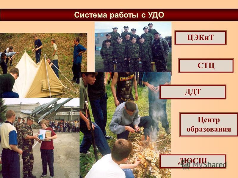Система работы с УДО Центр образования СТЦ ЦЭКиТ ДДТ ДЮСШ