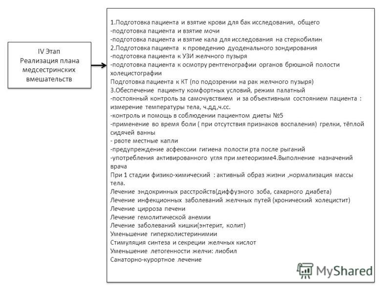 IV Этап Реализация плана медсестринских вмешательств IV Этап Реализация плана медсестринских вмешательств 1. Подготовка пациента и взятие крови для бак исследования, общего -подготовка пациента и взятие мочи -подготовка пациента и взятие кала для исс