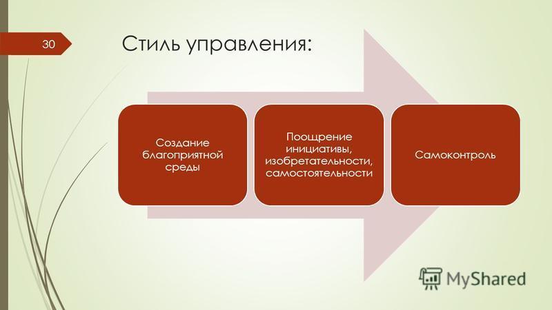 Создание благоприятной среды Поощрение инициативы, изобретательности, самостоятельности Самоконтроль Стиль управления: 30