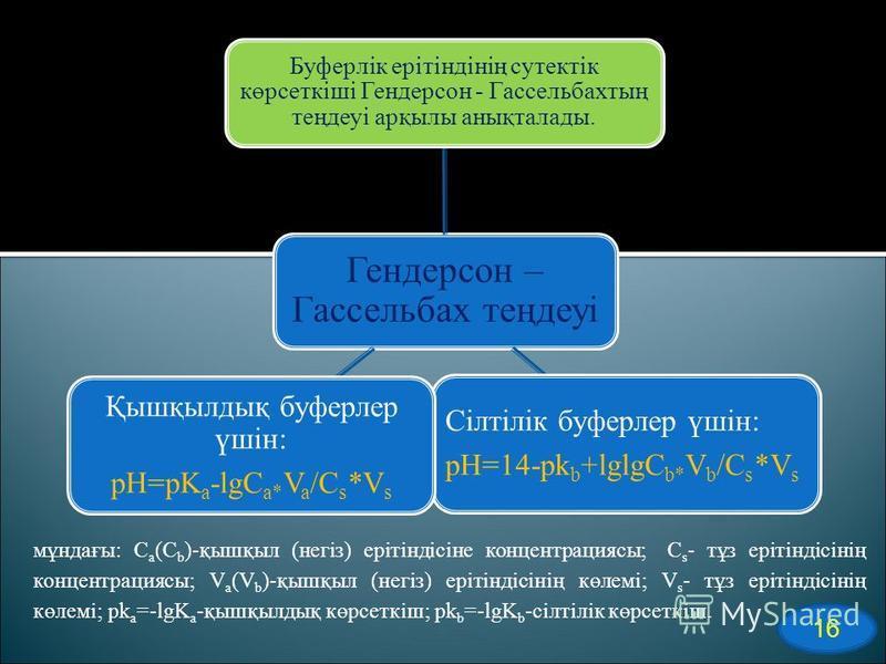 16 Гендерсон – Гассельбах теңдеуі Буферлік ерітіндінің сутоктік көрсеткіші Гендерсон - Гассельбахтың теңдеуі арқылы анықталады. Сілтілік буферлер үшін: pH=14-pkb+lglgC b* Vb/C s *Vs Қышқылдық буферлер үшін: pH=pKa-lgC a* Va/C s *Vs мұндағы: C a (C b