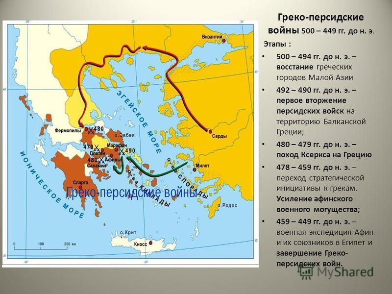 Греко-персидские войны 500 – 449 гг. до н. э. Этапы : 500 – 494 гг. до н. э. – восстание греческих городов Малой Азии 492 – 490 гг. до н. э. – первое вторжение персидских войск на территорию Балканской Греции; 480 – 479 гг. до н. э. – поход Ксеркса н