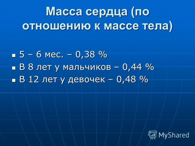 Масса сердца (по отношению к массе тела) 5 – 6 мес. – 0,38 % 5 – 6 мес. – 0,38 % В 8 лет у мальчиков – 0,44 % В 8 лет у мальчиков – 0,44 % В 12 лет у девочек – 0,48 % В 12 лет у девочек – 0,48 %