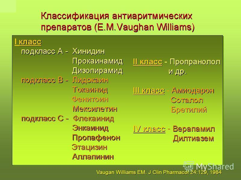 РКНПК Москва Vaugan Williams EM. J Clin Pharmacol 24:129, 1984