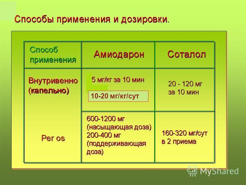 РКНПК Москва 10-20 мг/кг/сут